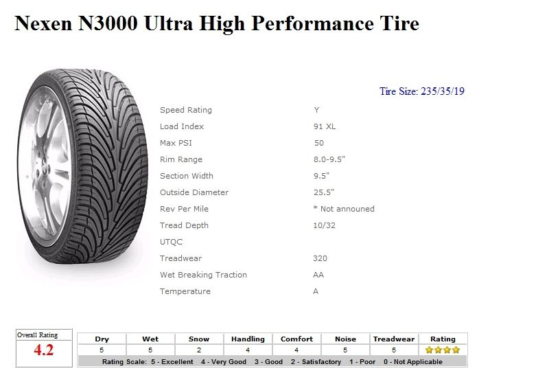 Staggered Wheel Tires 5x120 Rims Fits BMW 335i 335xi 2006 2012